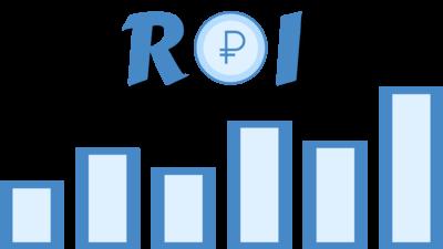 себестоимость по заказам ROI